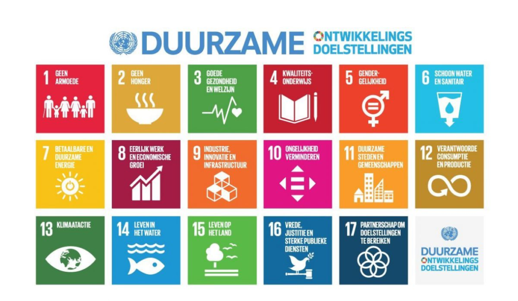 SDG Nederland